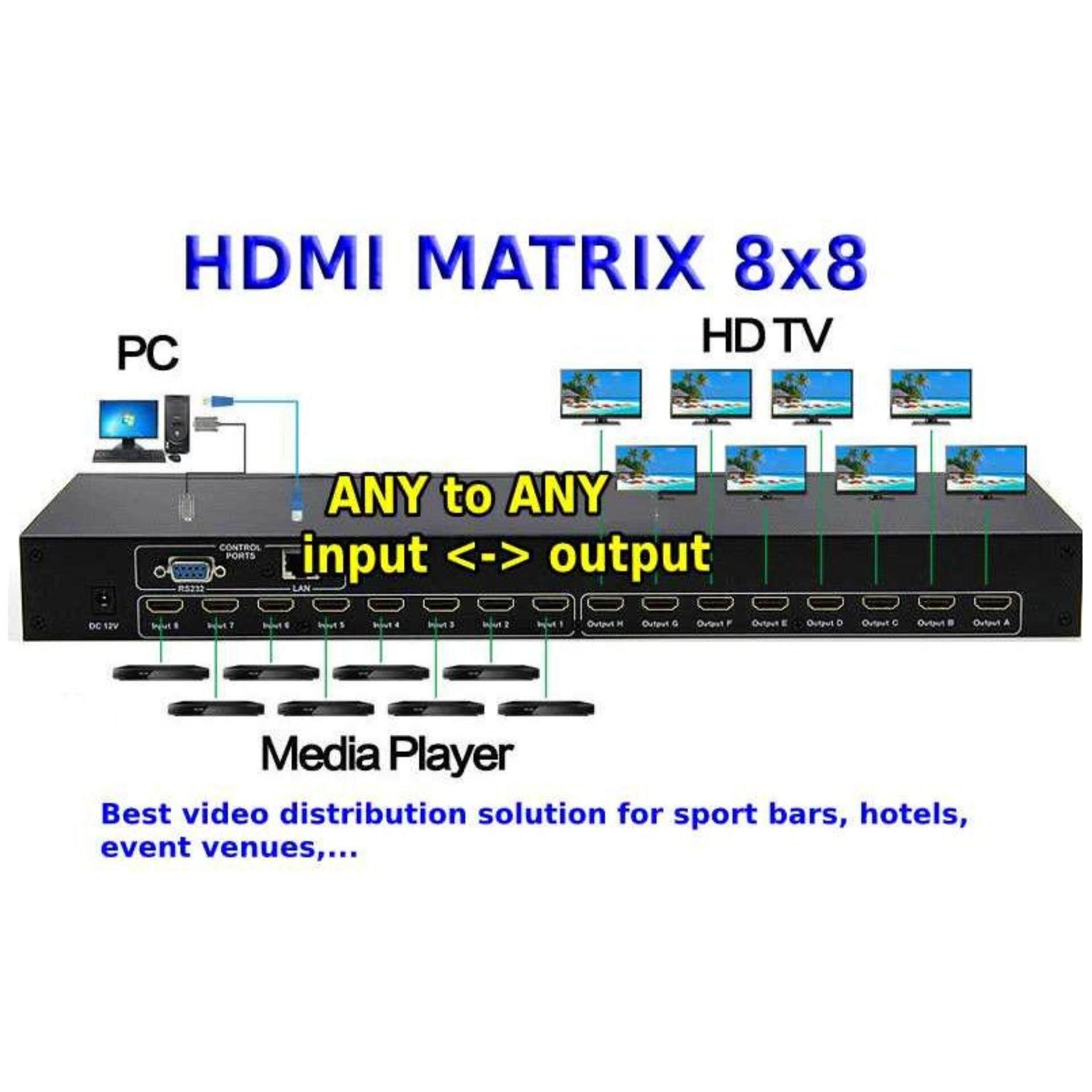 HDMI 8x8 Matrix switch 8 In 8 Out 4k Ultra HD - 1080p HD True HDMI switch