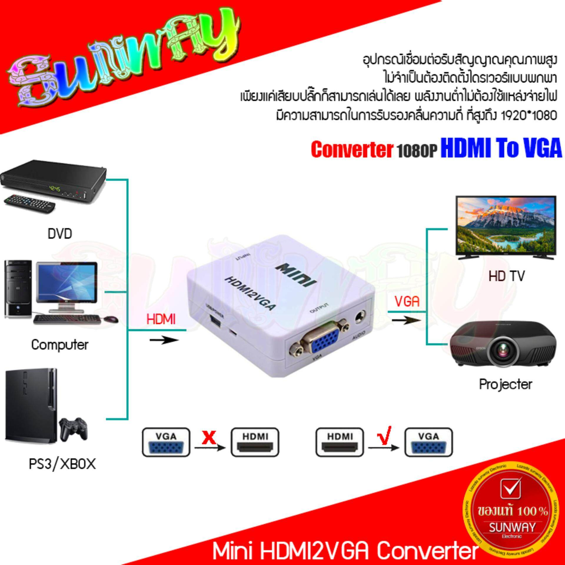 HDMI To VGA Converter With Audio Port HDMI2VGA 1080P Adapter Connector For PC Laptop To HDTV Projector HDMI 2 VGA Cable