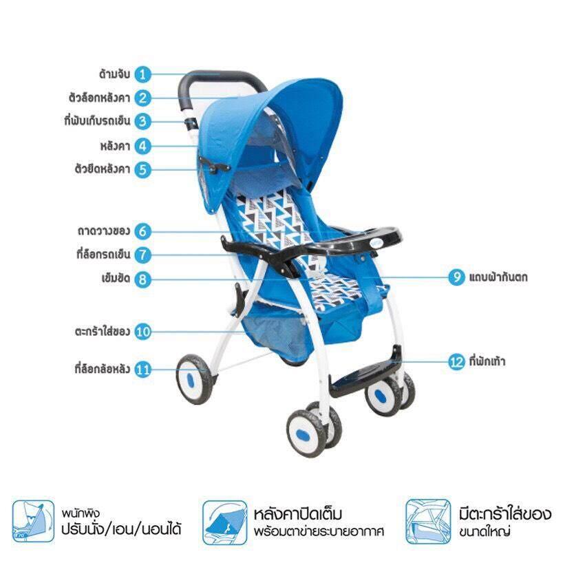 ดีที่สุดอันดับ1 RockLife รถเข็นเด็กแบบนอน RockLife New Baby Stroller Pram รถเข็นเด็กพับได้ พกพาง่าย ถือขึ้นเครื่องเดินทางสะดวกสบาย ปรับได้ 3 ระดับ(นั่ง/เอน/นอน)-R16 รีวิวดีที่สุด อันดับ1
