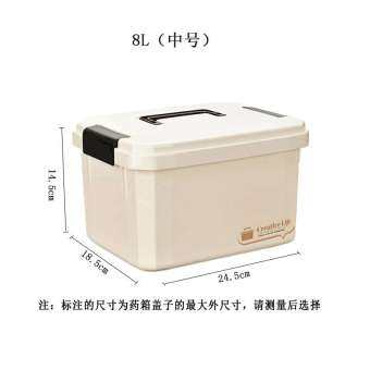 หลายชั้นโรคเบื้องต้นหลายชั้นกล่องยากล่อง