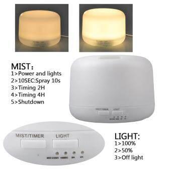 niceEshop US Plug 300ML Portable Anion Ultrasonic Aromatherapy Aroma Humidifier Essential Oil Diffuserwarm White