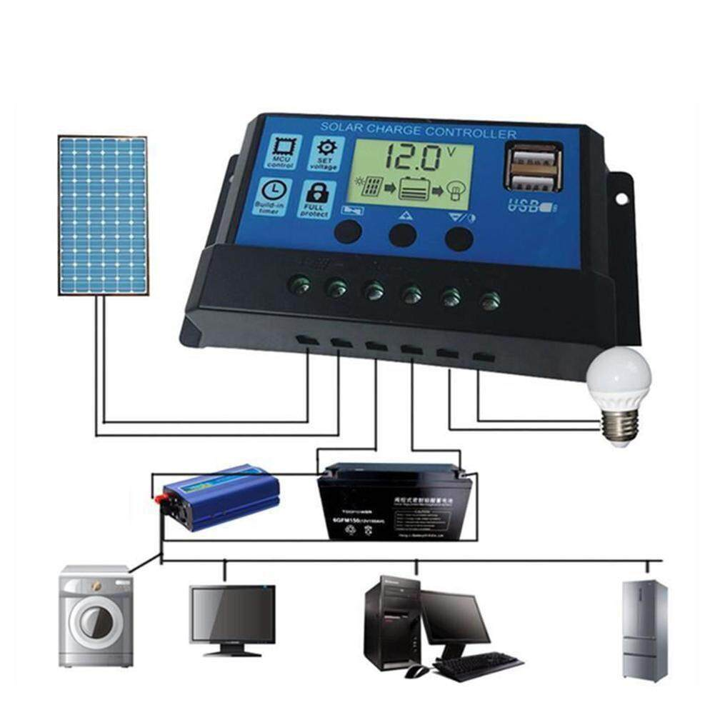 โซล่าชาร์จคอนโทรลเลอร์ Solar Charger Controller รุ่นฮิต 12v/24v Pwm มีช่อง Usb 2 ช่อง 30a.