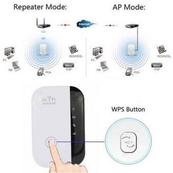 ASIALI ใหม่ 300Mbps 802.11N/B/G Wireless N Wifi Repeaterรุ่น 088