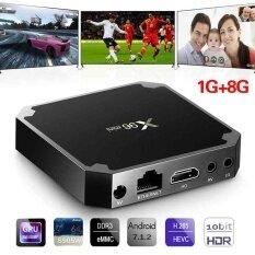 ราคา Hd X96 1 8G Digital Set Top Mini Box Tv High Compatible Remote Control Black Intl Skatolly เป็นต้นฉบับ