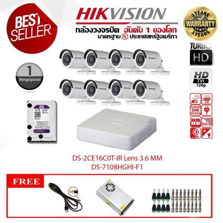HV-8432 DVR DRIVER WINDOWS 7 (2019)