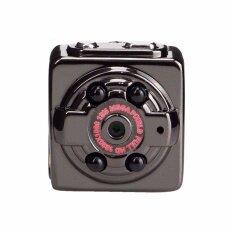 กล้องโปร ราคา