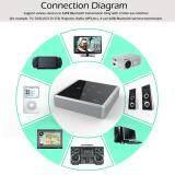 ส่วนลด Zf 380 2 In 1 Wireless Bluetooth Audio Adapter Transmitter Receiver Music Adapter Car Kit Audio Player Wireless Adapter Aux 3 5Mm Touch Key Metal Material Intl Unbranded Generic