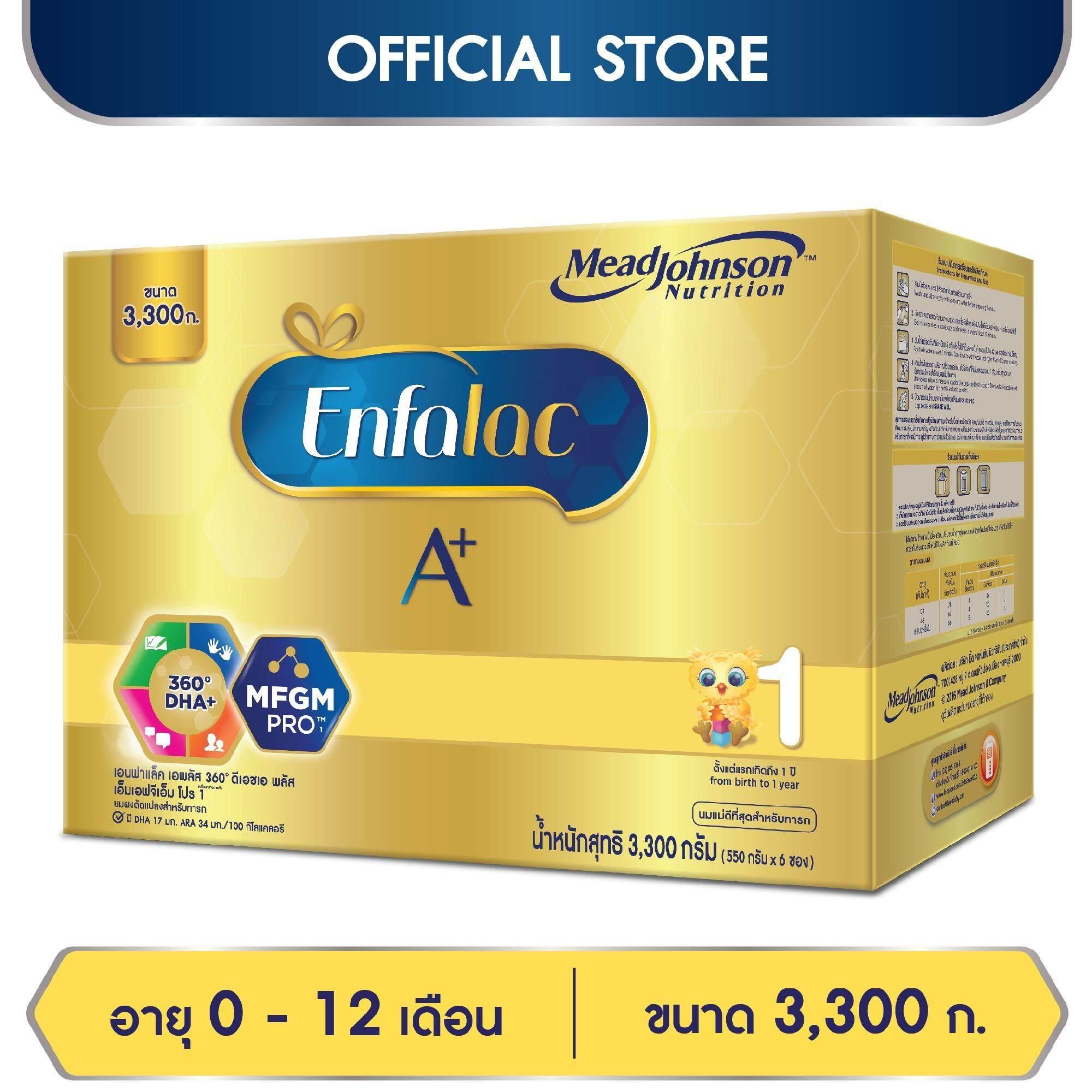 ซื้อที่ไหน  นมผง Enfalac เอนฟาแล็ค เอพลัส สูตร 1 สำหรับ ทารก เด็กแรกเกิด เด็กเล็ก 3300 กรัม   รีวิว ของแท้