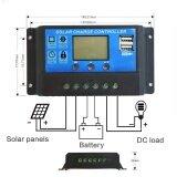 ขาย 10A Solar Panel Battery Regulator Auto Charge Controller 5 โวลต์ 3A เอาต์พุต Usb ผู้ค้าส่ง