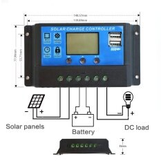 ซื้อ 10A Solar Panel Battery Regulator Auto Charge Controller 5 โวลต์ 3A เอาต์พุต Usb Nexlux ถูก