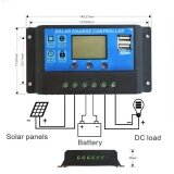 ขาย ซื้อ 1Pc Pwm 20A Dual Usb Solar Panel Battery Regulator Charge Controller 12V 24V Intl ใน จีน