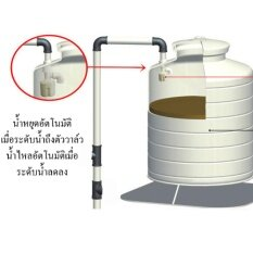 ขาย วาล์วควบคุมระดับน้ำอัตโนมัติ ลูกลอยแท๊งค์ เติมน้ำอัตโนมัติ อ่างอาบน้ำ ห้องน้ำ แท้งค์น้ำ บ่อปลา สระน้ำ ปั้มน้ำมัน ขนาด 4 หุน 1 2 Unbranded Generic