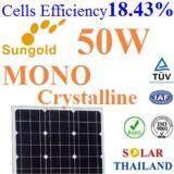 ซื้อ 50W แผงโซลาร์เซลล์ Mono Crystalline Pv Module High Cell Efficiency 18 43 ถูก