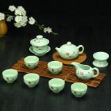 ราคา ราคาถูกที่สุด ปรารถนาหัวศิลาดลบัวถ้วยกาน้ำชา