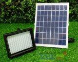 ราคา Xml Solar ไฟสปอตไลท์โซล่าเซลล์ 108 Led ใหม่ ถูก