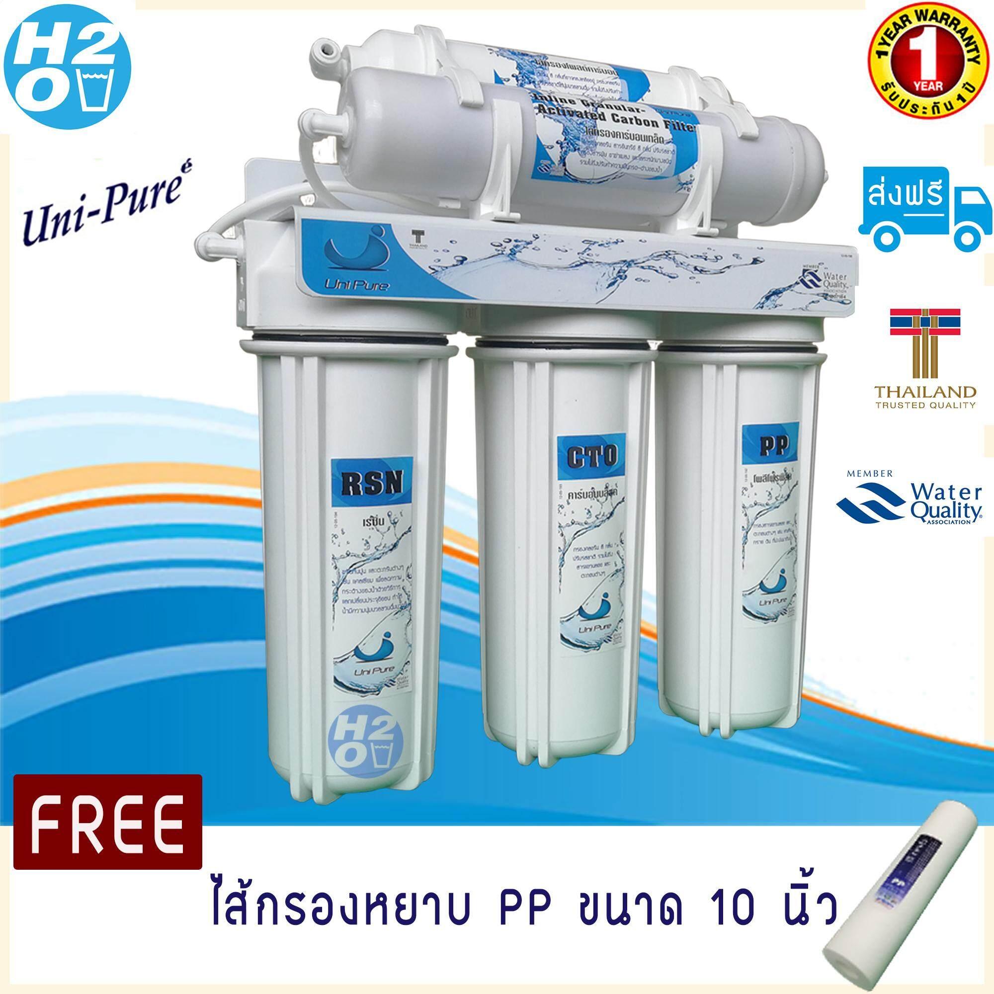 Uni Pure เครื่องกรองน้ำ มาตราฐาน 5 ขั้นตอน By H2o.