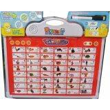 ขาย ซื้อ Candy Toy เเผ่นเรียนรู้ 2 In 1 เเผ่นสอนภาษาไทย อังกฤษ กระดานเขียน