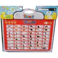ส่วนลด Candy Toy เเผ่นเรียนรู้ 2 In 1 เเผ่นสอนภาษาไทย อังกฤษ กระดานเขียน