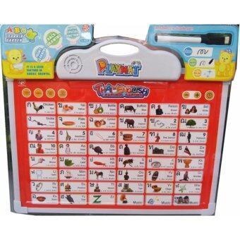 Candy Toy เเผ่นเรียนรู้ 2 in 1 (เเผ่นสอนภาษาไทย-อังกฤษ+กระดานเขียน)