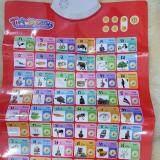ซื้อ Dekdeebaby แผ่นเรียนรู้ ไทย อังกฤษ ถูก ใน Thailand
