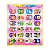 ทบทวน ที่สุด Monkey Toys เกมส์การศึกษาสำหรับเด็ก Number Animal