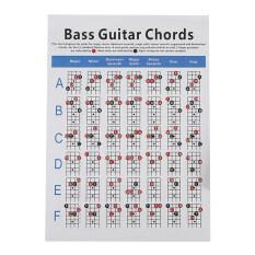 Biểu đồ thực hành hợp âm guitar bass baoblaze, biểu đồ luyện tập ngón tay, dạy chơi guitar