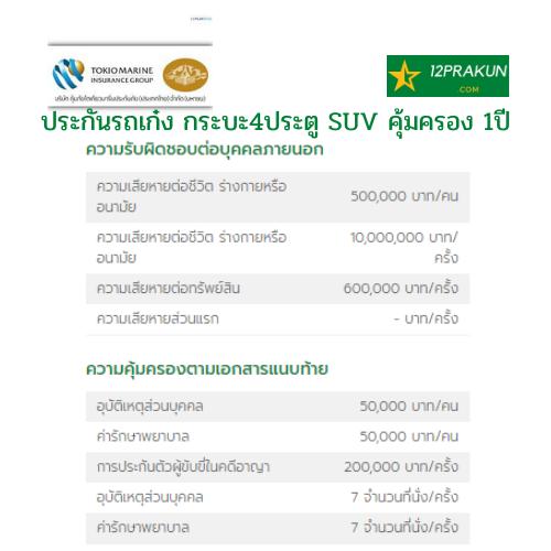 รีวิว ประกันภัย ประกันรถเก๋ง กระบะ4ประตู ชั้น3 คุ้มครอง 1ปี คุ้มภัยโตเกียวมารีน สินมั่นคง อาคเนย์ เมืองไทยประกันภัย