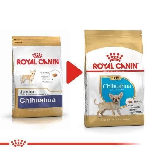 Royal Canin Chihuahua Junior อาหารลูกสุนัข พันธุ์ชิวาว่า ขนาด 1.5kg X 2 ถุง.