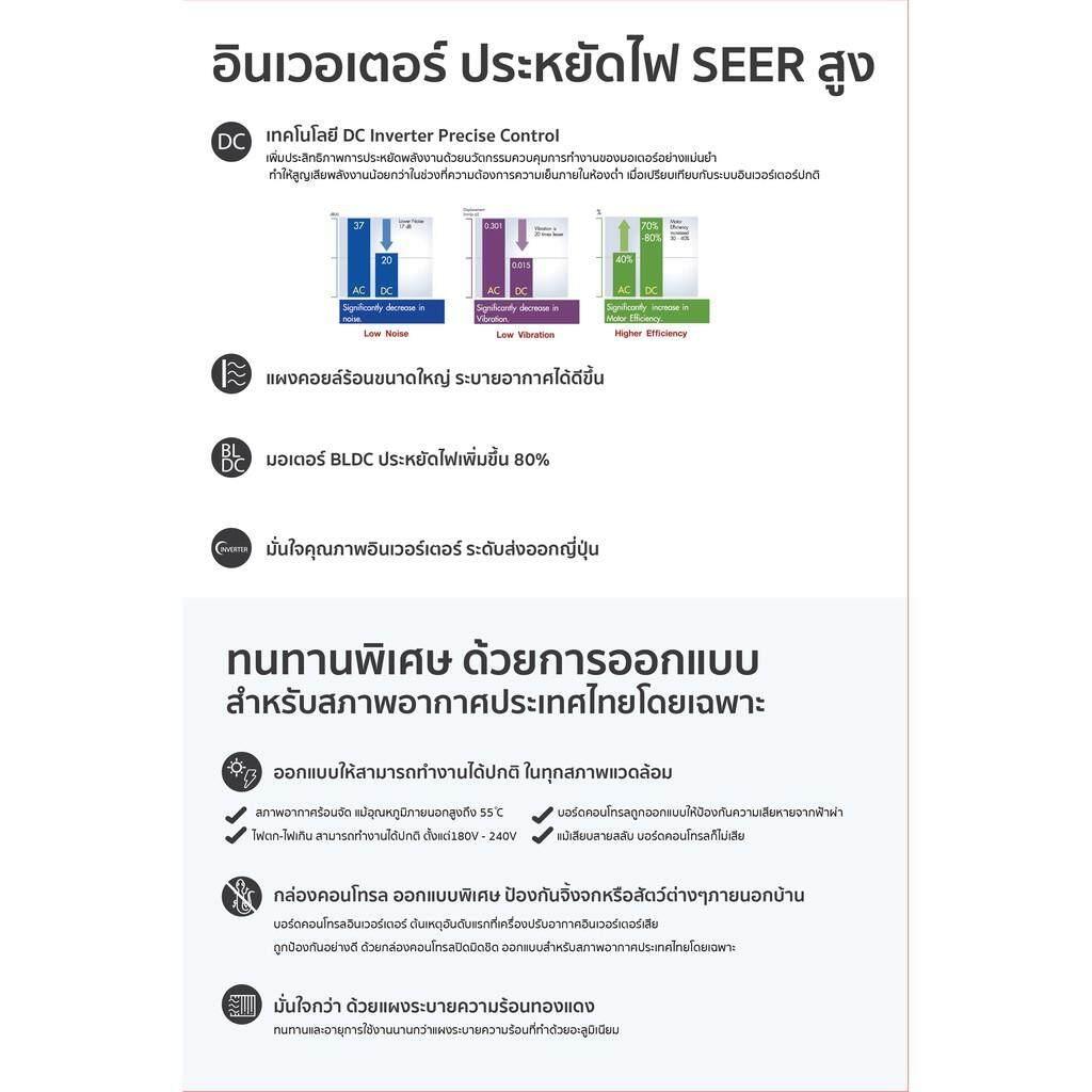 SAIJO DENKIไซโจเดนกิ13000BTUแอร์แบบINVERTERแขวนผนัง(R32)อินเวอร์เตอร์TURBO.A.P.Sเบอร์5รุ่นปี2019ราคาถูก