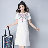 ขาย ซื้อ ขนาดเล็กสดใหม่เดิมลมชุด สีขาว ใน ฮ่องกง