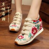 ราคา รองเท้าลำลองของผู้หญิง Lvtaixin ผ้าเย็บปักถักร้อย สีเบจ 1 สีเบจ 1 เป็นต้นฉบับ Unbranded Generic