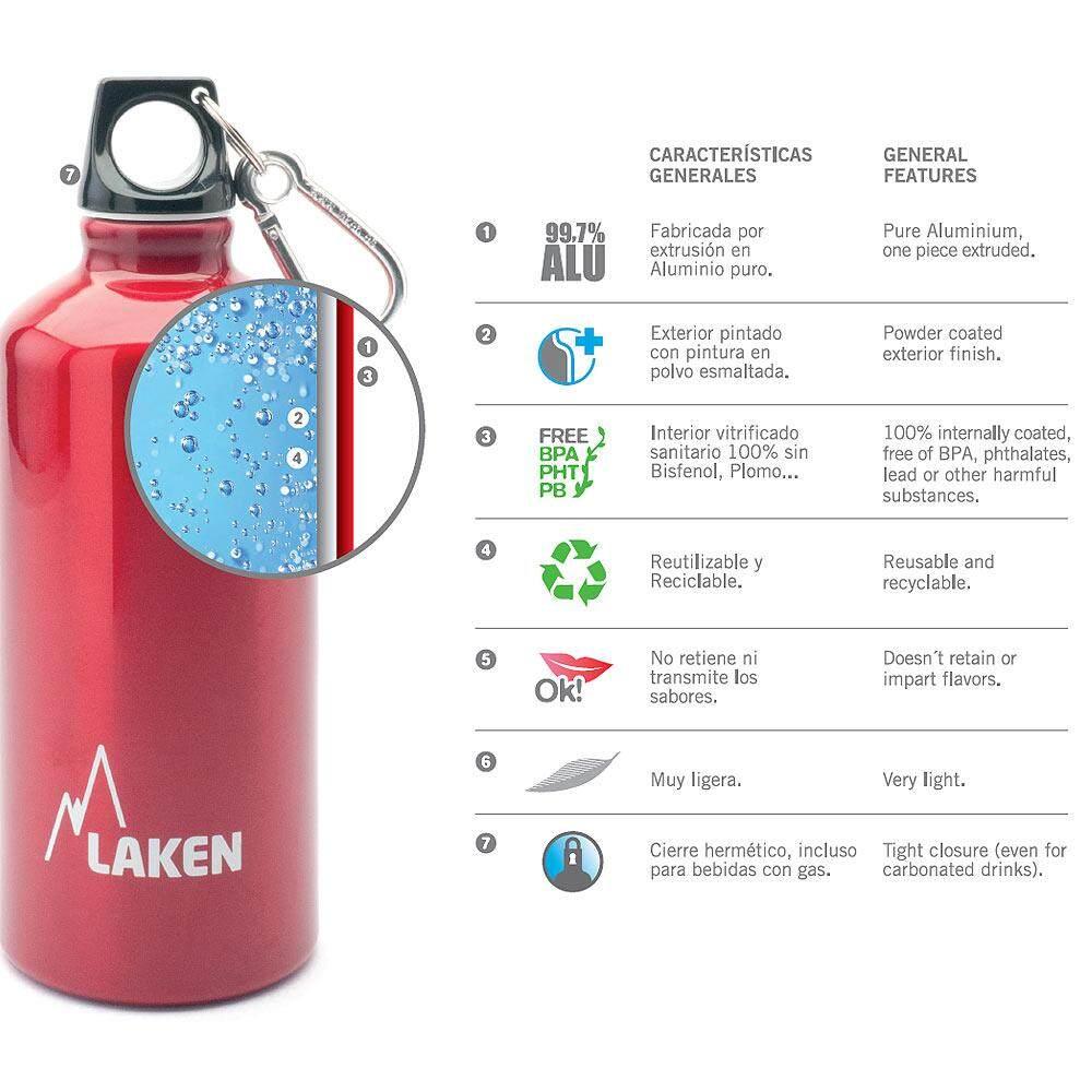 Image 2 for Laken ขวดน้ำ เก็บอุณหภูมิ ร้อน 12 ช.ม.เย็น 24 ข.ม. Stainless Futura Thermo ขนาด 0.35L โดย TANKstore