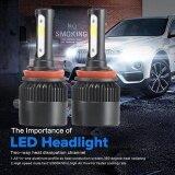 ความคิดเห็น 110W H11 Cob Led 16000Lm Auto Car Headlights Kit Driving Bulbs Lamps 6000K Intl