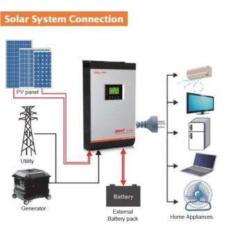 Hybrid Inverter (MUST OEM) PH1800 4000VA 3.2KW battery 48V MPPT Solar Charge-