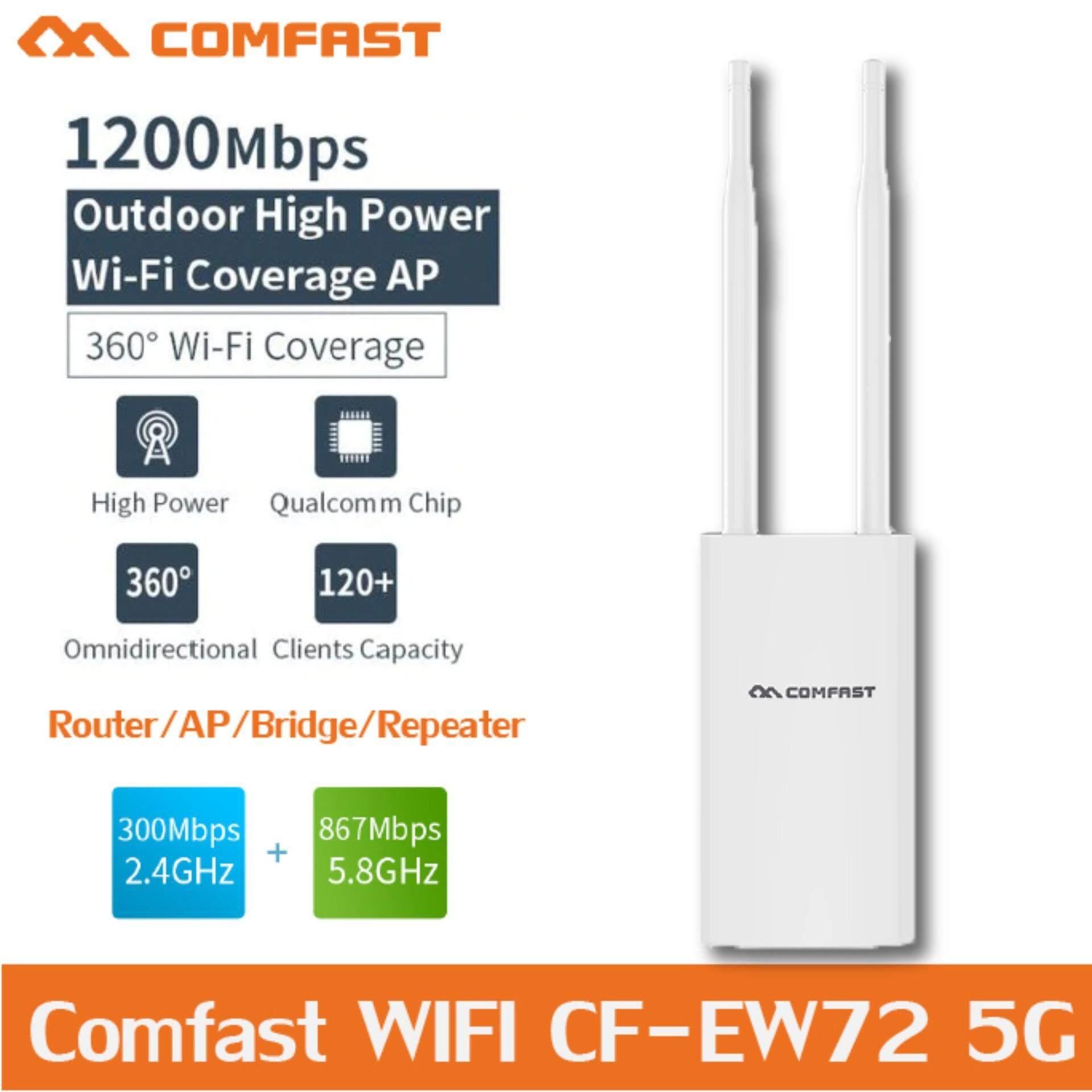 ตัวกระจายสัญญาณ Wifi Router/ap/bridge/repeater ติดตั้งภายนอกอาคารได้ Comfast 1200mbps Cf-Ew72 ช่องสัญญาณคู่ 2.4g/5g High Power.