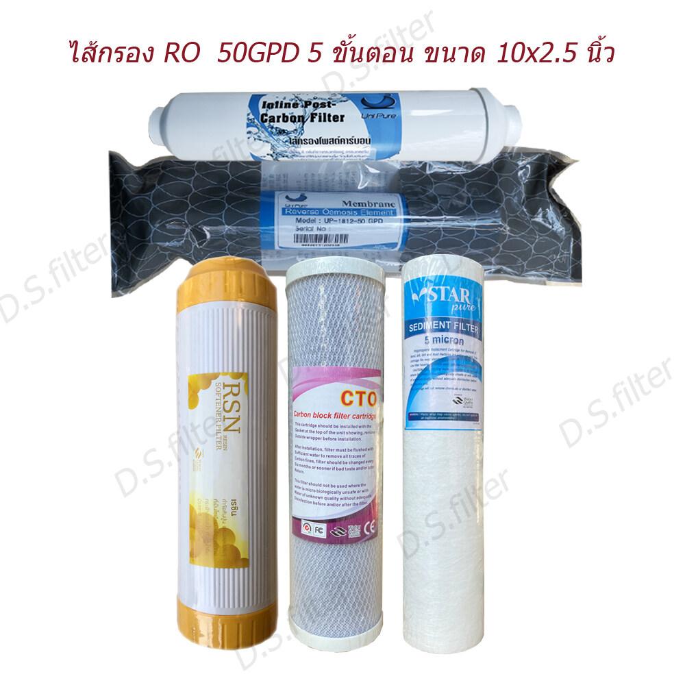ไส้กรองน้ำ 5 ขั้นตอน Uni-Pure  ระบบ Ro 50gpd.