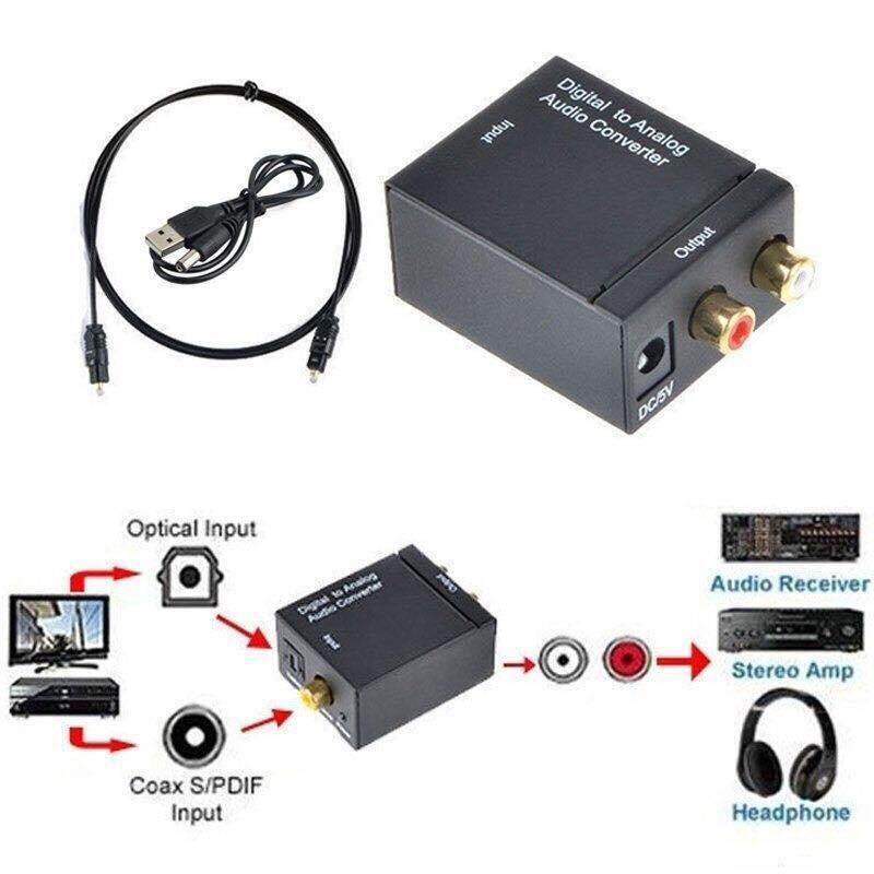 Optical Coaxial Toslink Signal Digital To Analog Audio Decoder Converter Adapter RCA With 3.5mm