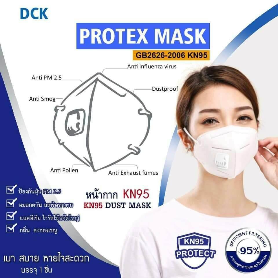 หน้ากาก N95 (protexmask) By Protexmask.