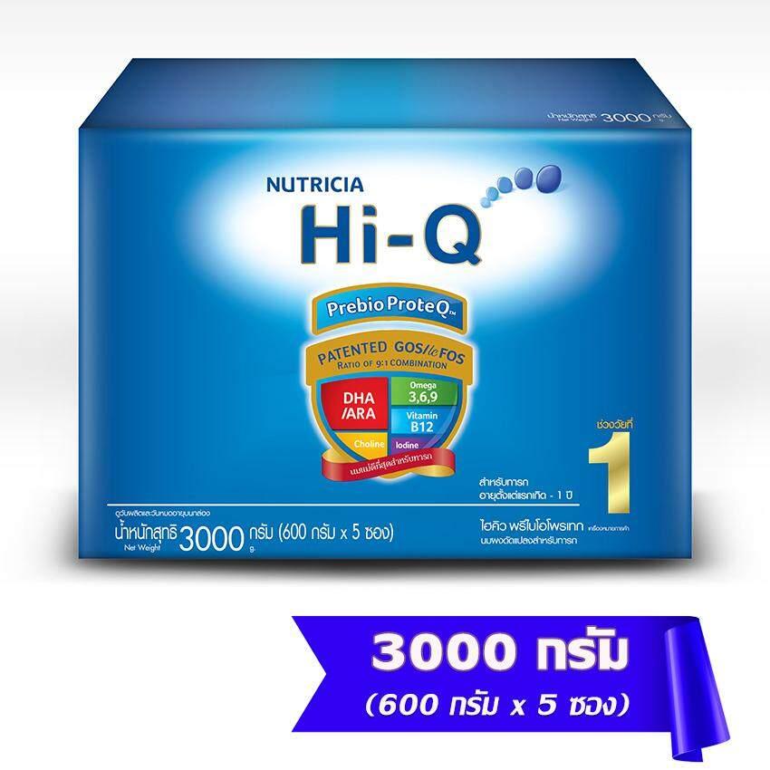 แนะนำ HI-Q ไฮคิว นมผงสำหรับเด็ก ช่วงวัยที่ 1 พรีไบโอโบรเทก รสจืด 3000 กรัม