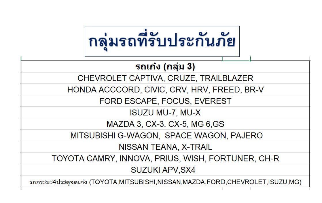 รีวิว ประกัน ชั้น 3+ รถเก๋ง/กระบะ4ประตู/SUV คุ้มครอง 6 เดือน ทุน 100,000 สินมั่นคง