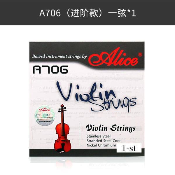 Alice Alice Alice, dây đàn, dây đàn, dây đàn, dây đàn, cây đàn được ăn.