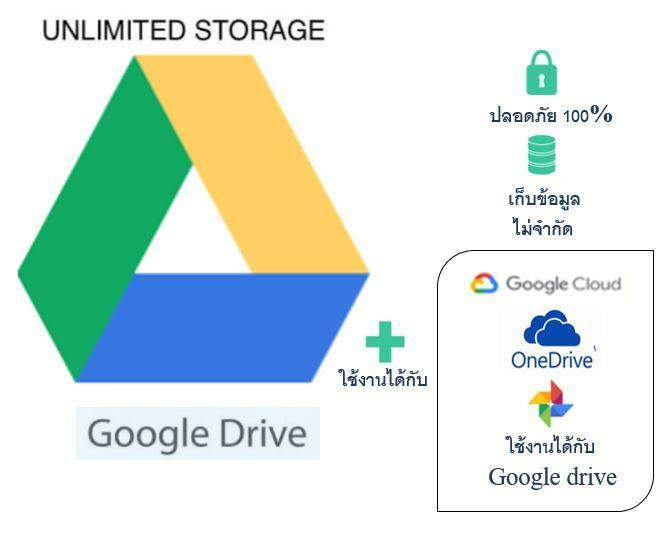 Google Team Drive Unlimited Storage By Golden Key Window.