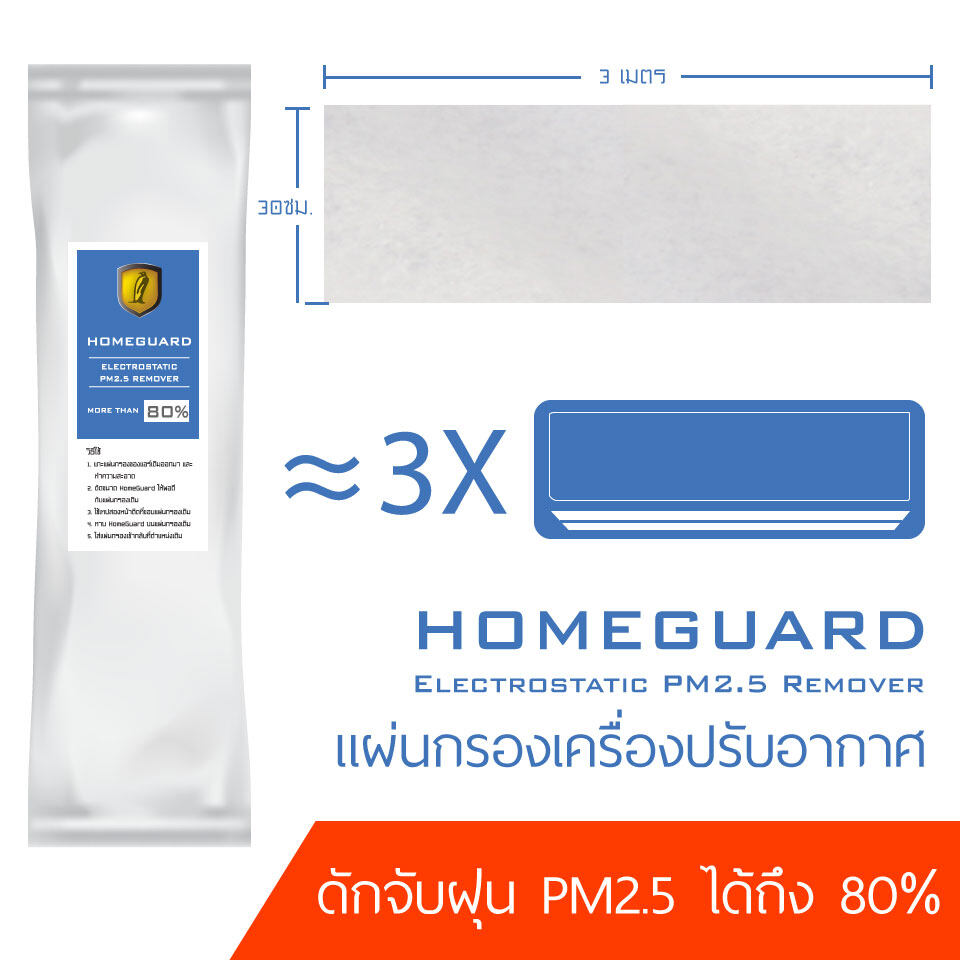 (แพคสุดคุ้ม !!! ใช้กับแอร์ 3-4 เครื่อง )  แผ่นกรองฝุ่น แผ่นกรองอากาศ Homeguard แผ่นกรองแอร์บ้าน กันฝุ่น Pm 2.5 ได้สูงถึง 80%.