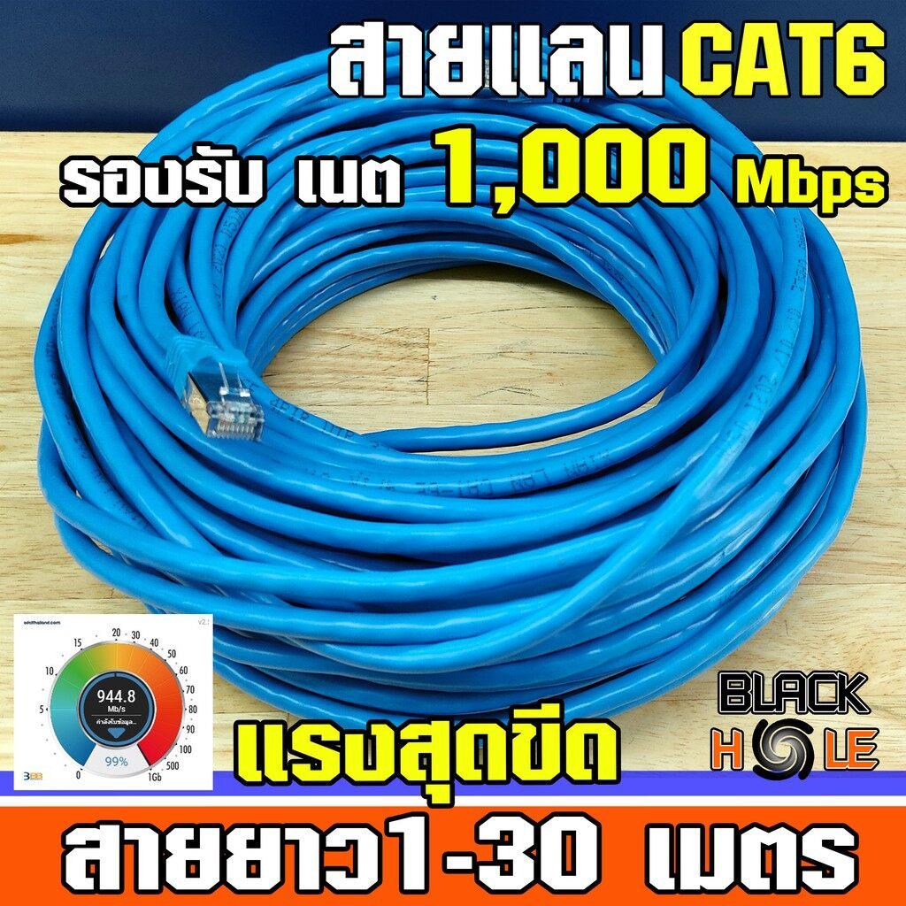 ( Cat6 )⚡สายแลน Lan Cat6 10-100-1000⚡ ? รองรับinternet ระดับกิ๊กกะบิต 1gbps ใช้งานได้จริง วิ่งเต็มสเปก?.