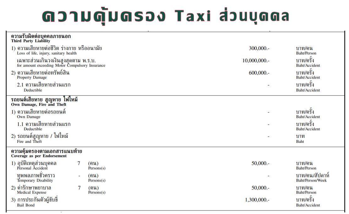 ประกัน ชั้น 3 รถแท็กซี่ ส่วนบุคคล ไทยศรีประกันภัย