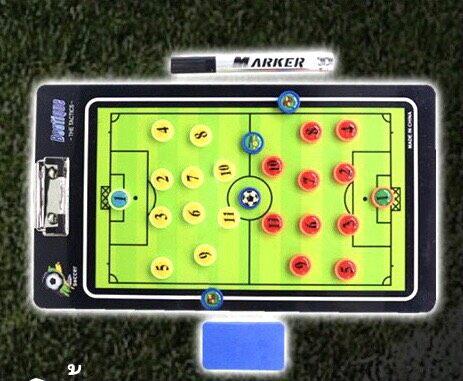 Coach Board Football กระดานวางแผนฟุตบอล กระดานขึ้นเกมส์ พร้อมตัวแม่เหล็ก ปากกาเขียน และแปรงลบ.