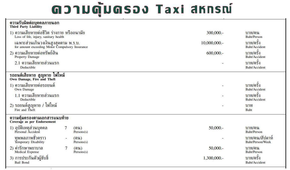 ประกัน ชั้น 3 รถแท็กซี่ สหกรณ์ ไทยศรีประกันภัย