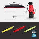 ขาย Remax ร่ม Rt U2 Mini Umbrella Portable Sunny Rainy Double Use Sun Uv Protection Folding Rain Gear Yellow