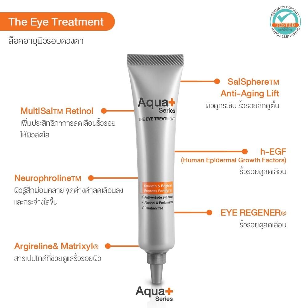 The Eye Treatment – 15ml