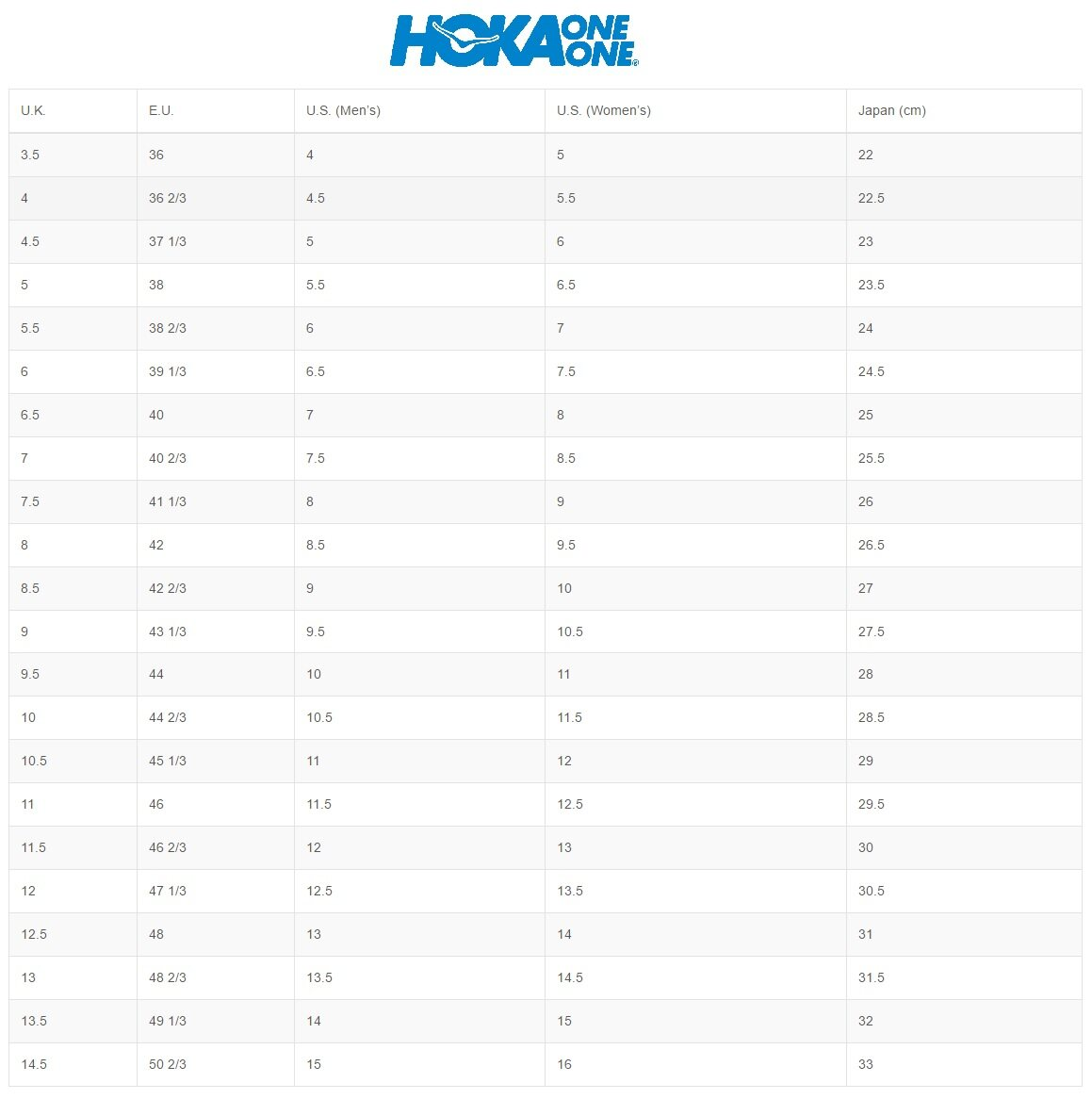 size chart รองเท้าวิ่ง hoka